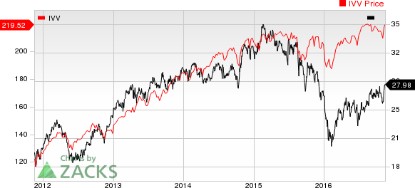 Biotech Stock Roundup: Biotech Stocks Soar on Election Results, Gilead HBV Drug Approved