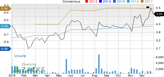 Why Castlight Health (CSLT) Stock Might be a Great Pick
