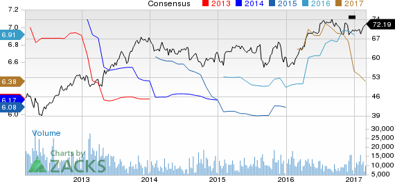 Why Is Aflac Incorporated (AFL) Up 8.7% Since the Last Earnings Report?