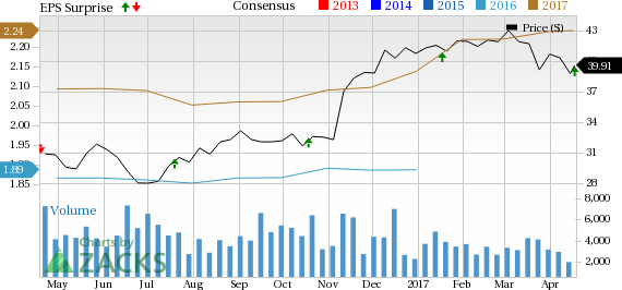 Synovus (SNV) Tops Q1 Earnings, Buys Cabela's Financial Unit