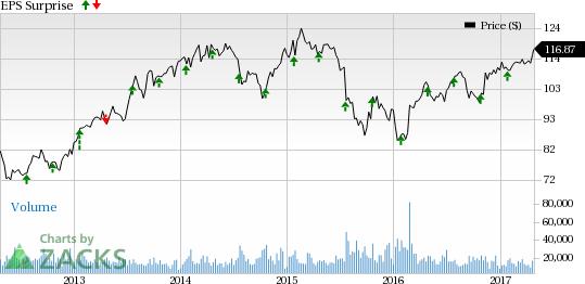 United Technologies (UTX) Beats Q1 Earnings and Revenues
