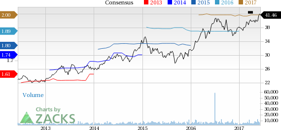 Alliant Energy (LNT) Up 4.4% Since Earnings Report: Can It Continue?