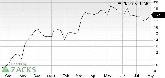 Greif, Inc. PE Ratio (TTM)
