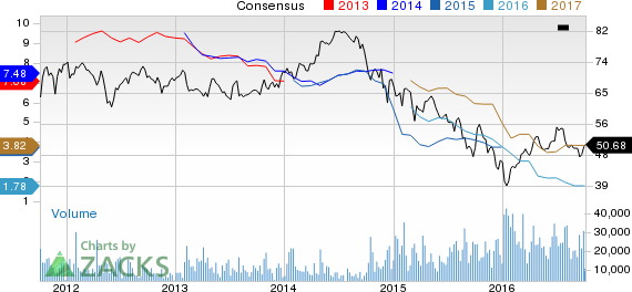 Royal Dutch Shell (RDS.A) Downgraded: Get Out While You Can