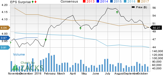 Verizon (VZ) Posts Mixed Q3: Earnings Beat, Revenues Lag