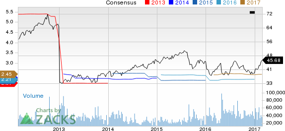 Abbott Labs (ABT) Up 10.8% Since Earnings Report: Can It Continue?