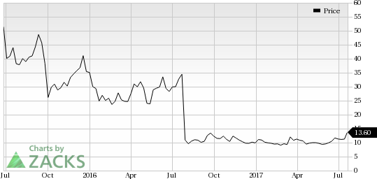 Seres Therapeutics (MCRB) Catches Eye: Stock Gains 9.2%