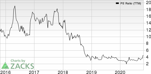 AmpcoPittsburgh Corporation PE Ratio (TTM)