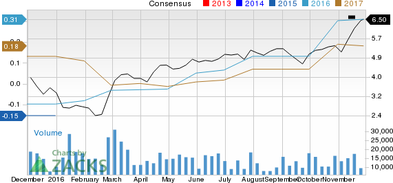 Can McDermott (MDR) Stock Continue to Grow Earnings?