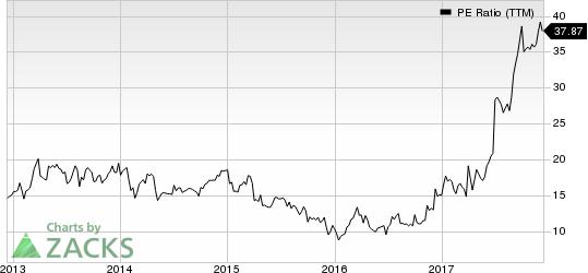 Universal Logistics Holdings, Inc. PE Ratio (TTM)