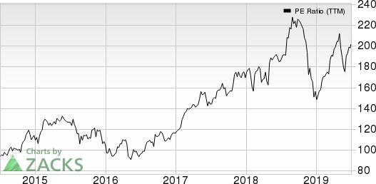 Xcel Brands, Inc PE Ratio (TTM)