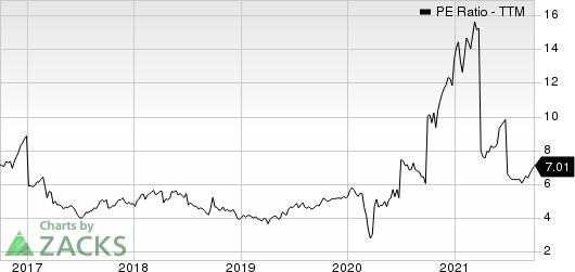 Gazprom Neft OAO PE Ratio (TTM)