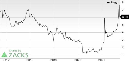 RCM Technologies, Inc. Price