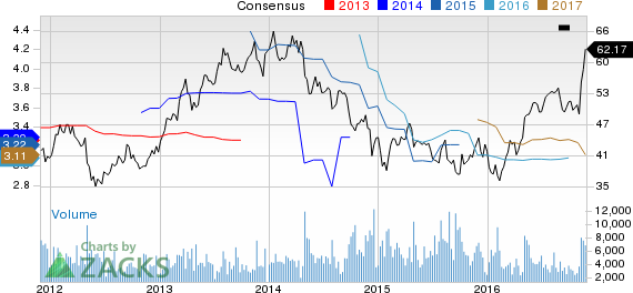 Should Jacobs (JEC) Stock Be Part of Your Portfolio Now?