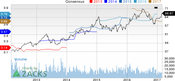 American Electric Power (AEP) Up 7.2% Since Earnings Report: Can It Continue?