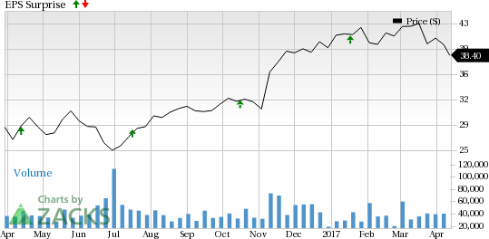 Will Schwab (SCHW) be Able to Beat Q1 Earnings Estimates?
