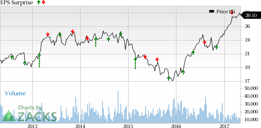 Utility Stock Q1 Earnings Reports Due on May 5: CNP, NJR, HE