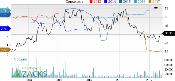 Why Is First Solar (FSLR) Up 13.6% Since the Last Earnings Report?