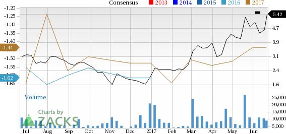 ImmunoGen (IMGN) Jumps: Stock Rises 10.4%