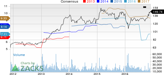 Boeing (BA) Hits 52-Week High on Steady Flow of Contracts