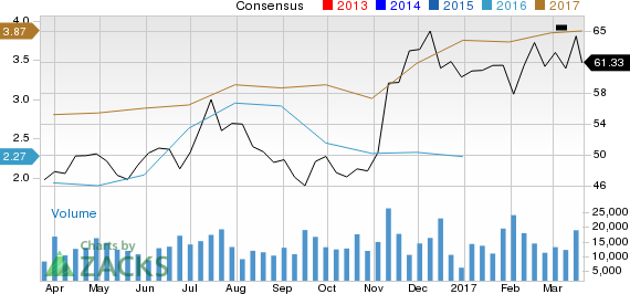 Is Nucor (NUE) Stock a Solid Choice Right Now?