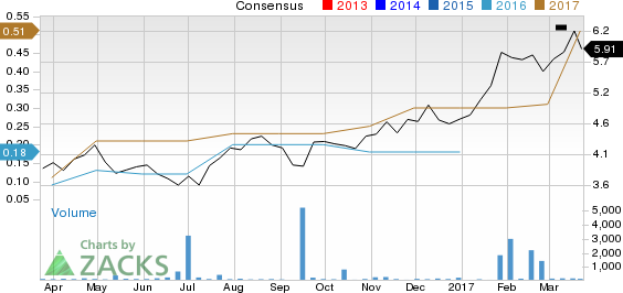 Why Norsk Hydro (NHYDY) Could Be a Potential Winner