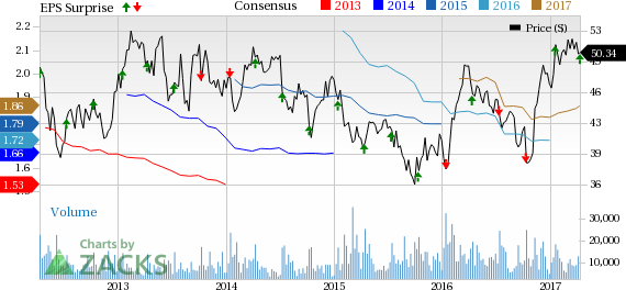 Fastenal (FAST) Reports In-Line Q1 Earnings, Revenues Beat