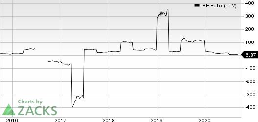 StealthGas, Inc. PE Ratio (TTM)
