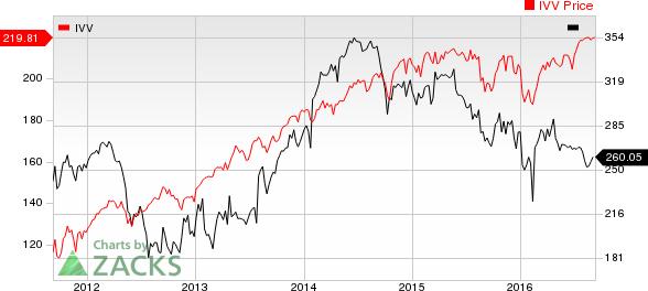 Pharma Stock Roundup: Drug Pricing Remains in Focus, Merck Drops Odanacatib