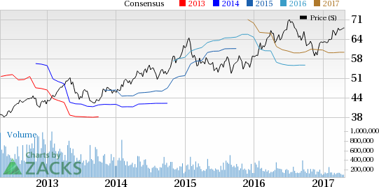 American Electric (AEP) Misses on Q1 Earnings, Revenue Beat