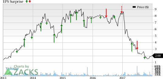 Rite Aid Stock Quote Custom Will Rite Aid's Rad Strategies Aid Earnings Growth In Q3