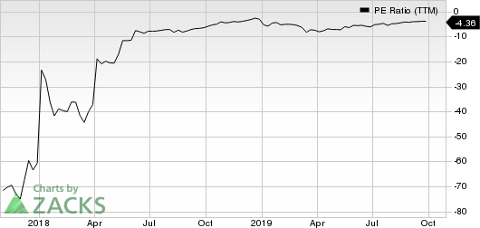 Jounce Therapeutics, Inc. PE Ratio (TTM)