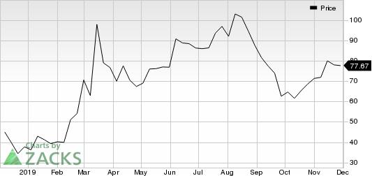 Guardant Health, Inc. Price