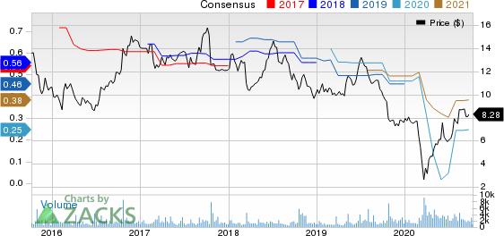 Del Taco Restaurants, Inc. Price and Consensus