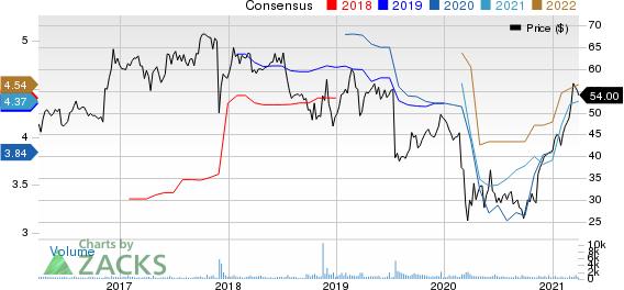 Eagle Bancorp, Inc. Price and Consensus