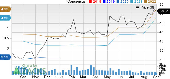 Belden Inc Price and Consensus