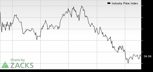 Biotech Stock Roundup: Biogen Q2 Results Impress, Gilead HCV Franchise Under Pressure