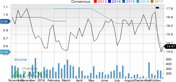 What Makes Park Electrochemical (PKE) a Strong Sell?