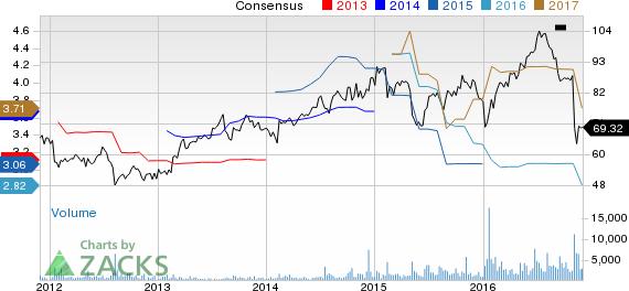 Consumer Staples Stocks to Avoid or Buy in December