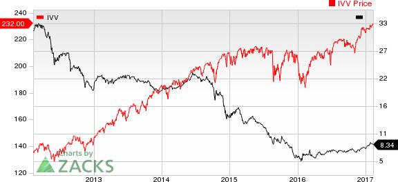 Pharma Stock Roundup: Allergan, GSK Top 4Q Earnings, Praluent Breather for Sanofi