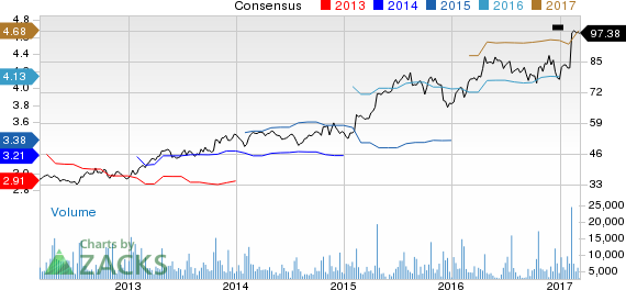 Hasbro (HAS) Up 2.3% Since Earnings Report: Can It Continue?