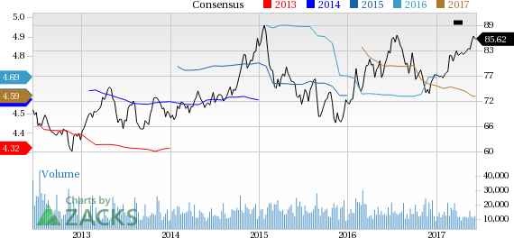Duke Energy (DUK) Up 4.4% Since Earnings Report: Can It Continue?