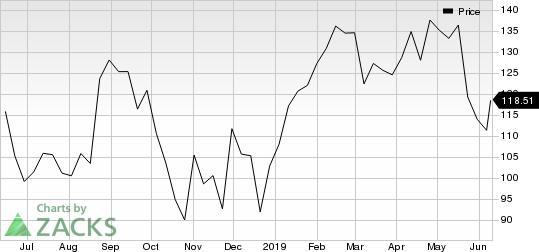 Splunk Inc. Price