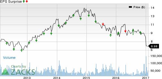 Xerox (XRX) Reports in-Line Q4 Earnings, Revenues Decline