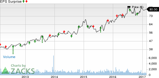 What's in Store for IDACORP Inc. (IDA) in Q4 Earnings?