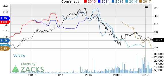 Sunoco Logistics (SXL) Down 6.7% Since Earnings Report: Can It Rebound?