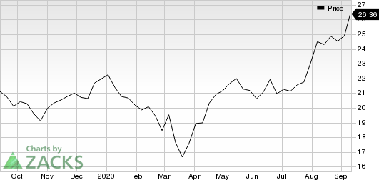 Nomad Foods Limited Price