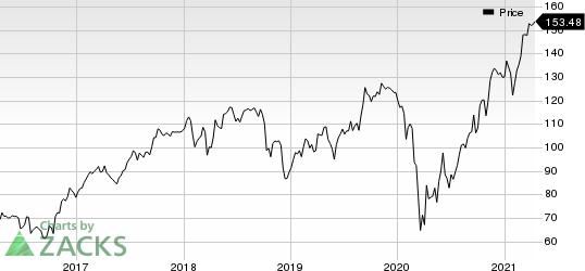 Celanese Corporation Price