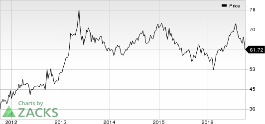 W. P. Carey Rating Affirmed by Moody's, Outlook Stable