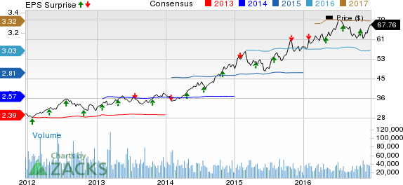 Altria (MO) Fights Volume Decline: Should You Hold the Stock?
